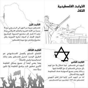 الثوابت الفلسطينية الثلاثة